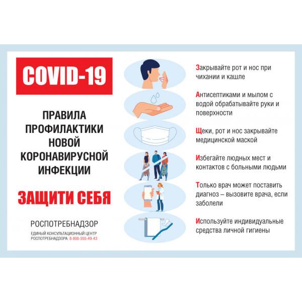 Рекомендации ВОЗ для снижения риска коронавирусной инфекции